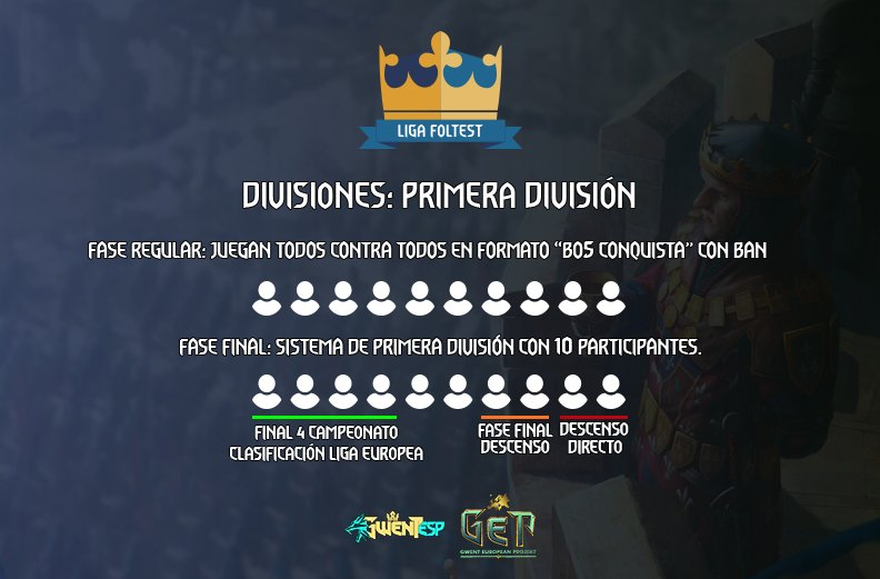primera division liga foltest